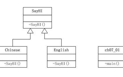 JAVA程序设计教程之Java中系统类的详细资料说明