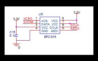 FPGA最小系统各部件和电路原理图的详细资料免费下载