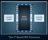 Linux4.21内核新增对AMD7nmeEPY...