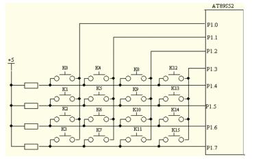 4*4矩阵键盘的工作原理和实现的详细资料介绍
