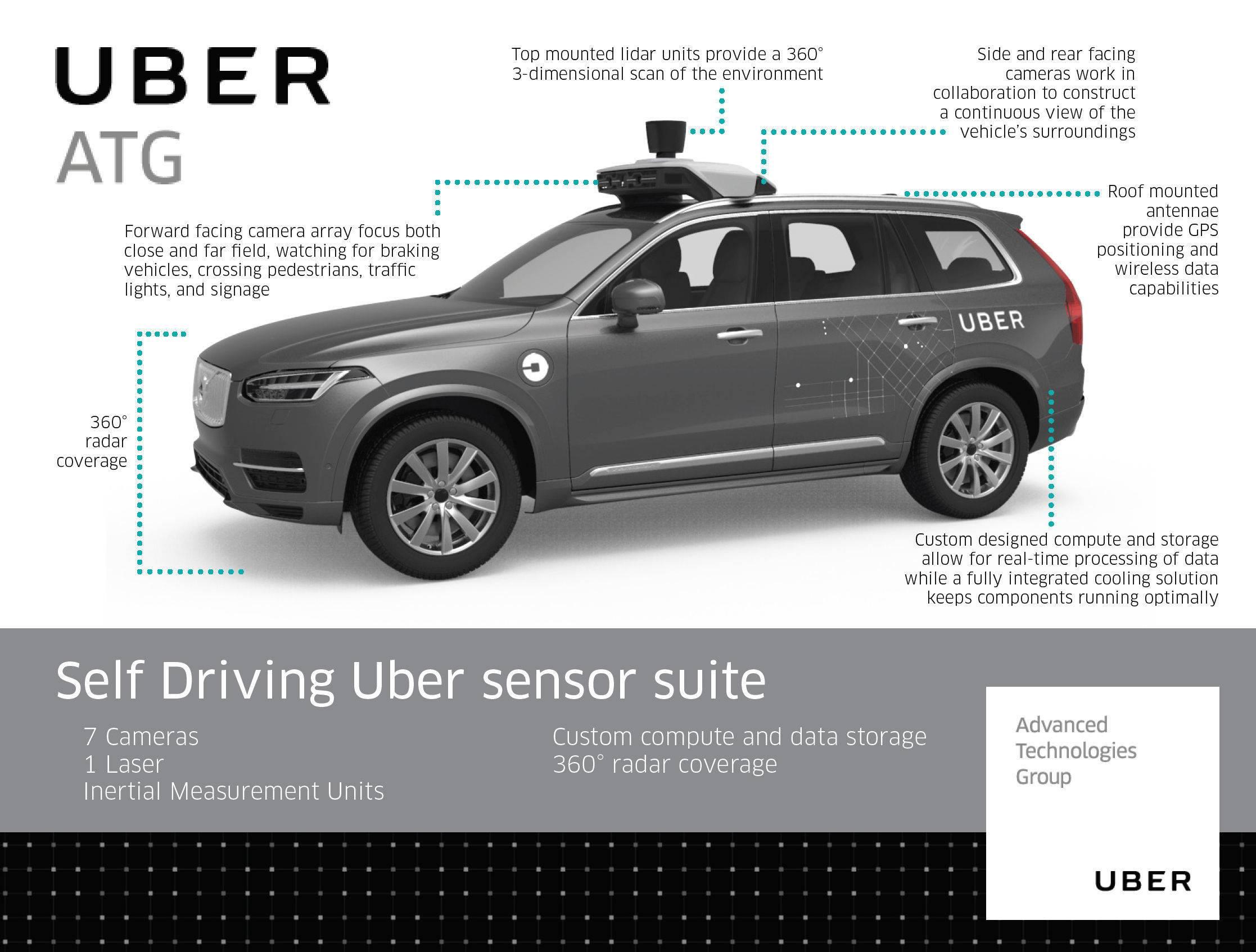 如何评判自动驾驶汽车的安全性