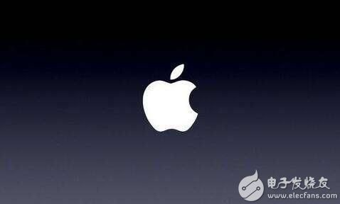 iOS视频开发基础常识先容