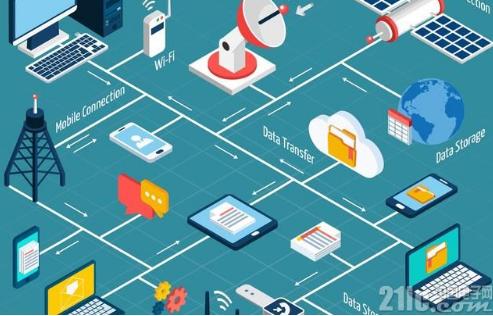 WiFi技术发展有两个关键节点 高通改进了WiFi连接的三种方式