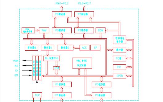 单片机教程之在应用中学习单片机编程通俗易懂的学会单片机