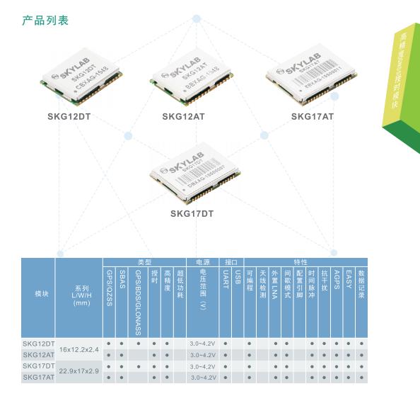 以授时服务为核心的的物联网高精度GNSS授时解决方案