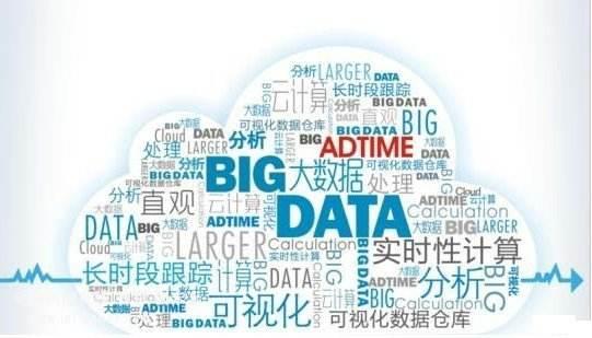 在社会科学中如何使用数据?