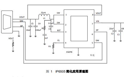 IP6505集成同步开关降压转换器的数据手册免费下载