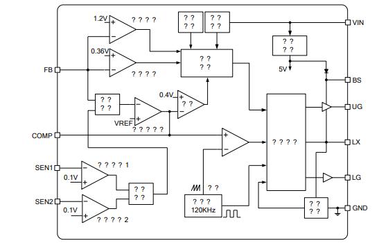 SP1220F同步降压型PWM控制器的数据手册免费下载