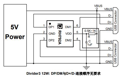 RH792A USB充电协议端口控制器芯片的数据手册免费下载