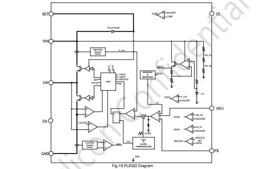 PL8322同步降压开关稳压器数据手册免费下载