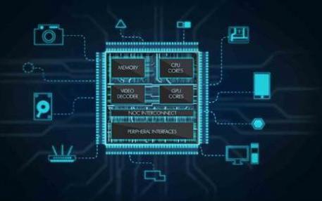 嵌入式系统测试的三道复习题资料概述