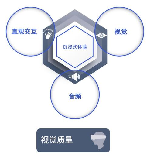"""&#19977;&#22823;&#32500;&#24230;&#20307;&#39564;AR/VR,&#32473;&#20320;&#19981;&#19968;&#26679;&#30340;?#33455;?></a></div> <div class=""""a-content""""> <h3 class=""""a-title""""><a href=""""http://&#119;&#119;&#119;&#46;&#51;&#52;&#48;&#56;&#56;&#49;&#49;&#53;&#46;&#99;&#111;&#109;&#47;&#118;&#114;&#47;&#56;&#52;&#49;&#48;&#57;&#56;&#46;&#104;&#116;&#109;&#108;"""" title=""""&#19977;&#22823;&#32500;&#24230;&#20307;&#39564;AR/VR,&#32473;&#20320;&#19981;&#19968;&#26679;&#30340;?#33455;? target=""""_blank"""">&#19977;&#22823;&#32500;&#24230;&#20307;&#39564;AR/VR,&#32473;&#20320;&#19981;&#19968;&#26679;&#30340;?#33455;?/a></h3> <p class=""""a-summary"""">&#31227;&#21160;&#20307;&#39564;&#21457;&#23637;&#21040;&#20170;&#22825;,&#19981;&#28385;&#36275;&#20110;&#31227;&#21160;&#35774;&#22791;&#24102;&#26469;&#30340;&#23089;?#20013;?#27714;,&#22312;&#27704;&#26080;&#27490;&#22659;&#30340;&#25506;&#32034;&#20013;,&#25105;&#20204;&#26356;&#21152;&#28212;&#26395;&#21442;&#19982;&#20854;&#20013;。&#25105;&#20204;&#20063;&#26366;&#36523;&#20020;&#20854;&#22659;&#20307;&#39564;&#36807;AR(&#22686;&#24378;&#29616;&#23454;)&#21644;VR(&#34394;&#25311;&#29616;&#23454;),&#20294;&#26159;&#20320;&#30693;&#36947;&#36825;&#20123;&#26790;&#24187;&#32423;&#30340;...</p>  <p class=""""one-more clearfix""""> <span class=""""time"""">2018-12-28</span> <!--&#38656;&#35201;&#36755;&#20986;&#25991;&#31456;&#30340;&#27983;&#35272;&#37327;&#21644;&#38405;&#35835;&#37327;&#36824;&#26377;&#30456;&#20851;&#26631;&#31614;--> <span class=""""tag"""">&#26631;&#31614;:<a target=""""_blank"""" href=""""/tags/Ar/"""" class=""""blue"""">Ar</a><a target=""""_blank"""" href=""""/tags/vr/"""" class=""""blue"""">vr</a></span> <span class=""""mr0 lr""""> <span class=""""seenum """">40</span> <span class=""""type  mr0""""></span> </span> </p> </div> </div><div class=""""article-list""""> <div class=""""a-thumb""""><a href=""""http://&#119;&#119;&#119;&#46;&#51;&#52;&#48;&#56;&#56;&#49;&#49;&#53;&#46;&#99;&#111;&#109;&#47;&#118;&#114;&#47;&#56;&#52;&#48;&#56;&#55;&#52;&#46;&#104;&#116;&#109;&#108;"""" target=""""_blank""""><img src="""