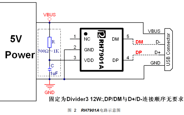 RH7901A USB充电协议端口控制芯片数据手册免费下载