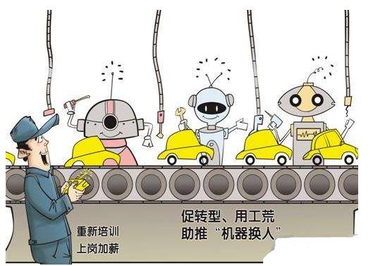 机器人代替人工是必然 这2种因素是主要驱动力