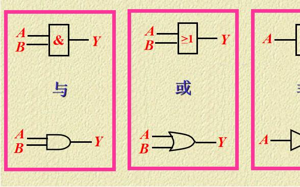 数字电路教程之逻辑代数基础课件资料免费下载