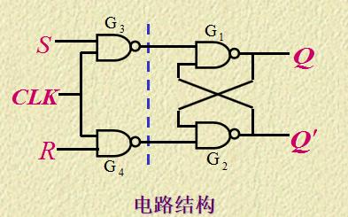 数字电路教程之触发器课件的详细资料说明
