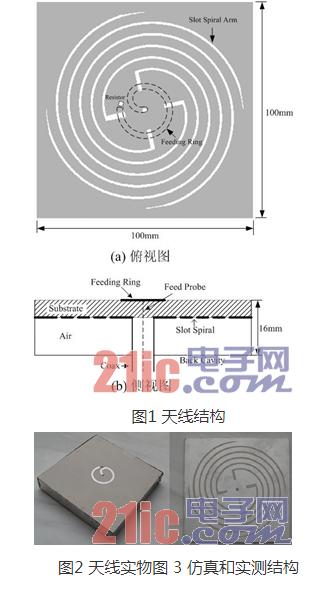 一种带背腔的陶瓷介质平面四臂槽螺旋天线设计浅析