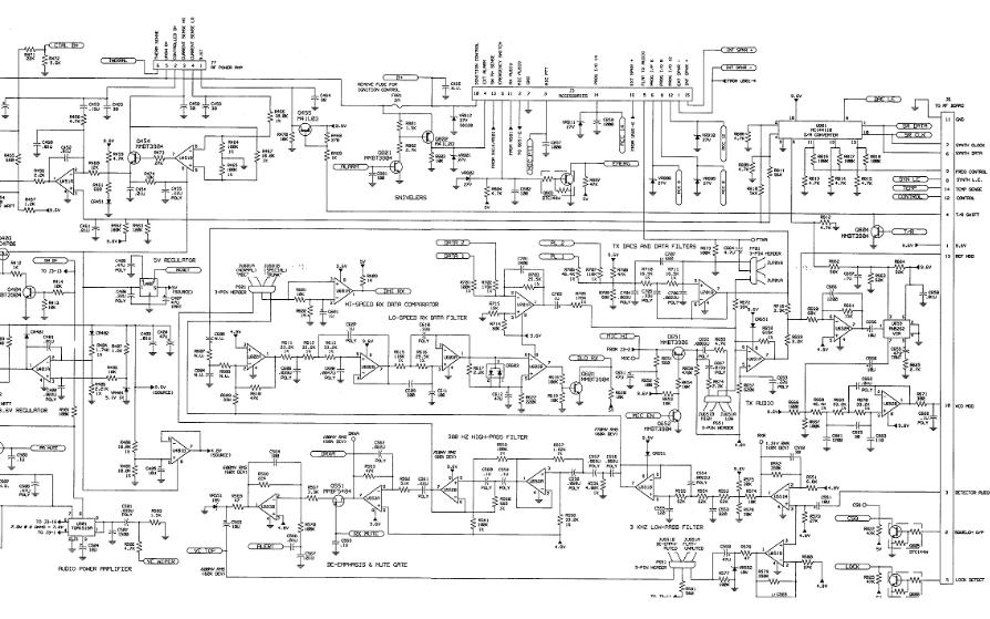 摩托罗拉GM300的电路原理图资料免费下载