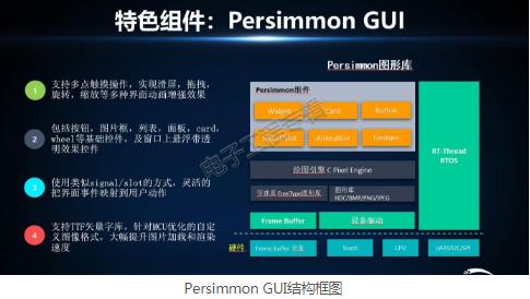 随着需求的进步 嵌入式GUI技术也出现了翻天覆地的变化