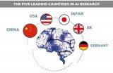 AI战争谁将夺得全球AI的冠军?
