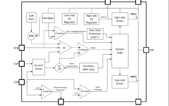 SP3413降压转换器的数据手册免费下载
