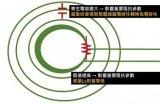 MICROTEST电子量测仪助力PCB智能制造