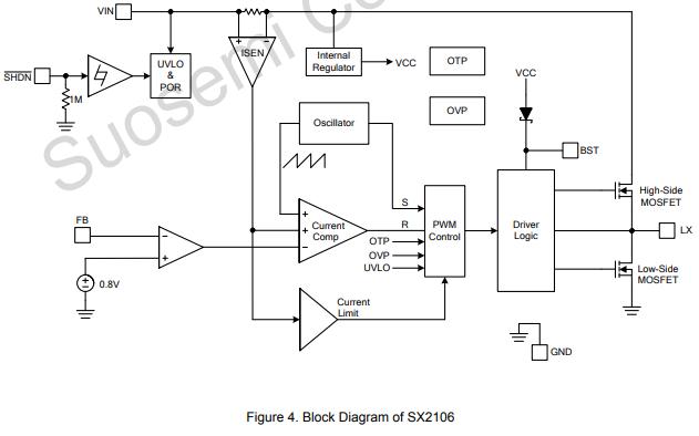 SX2106同步降压的DCDC转换器的数据手册免费下载