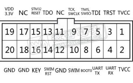 STli<x>nk可能會遇到的2個問題詳細資料說明