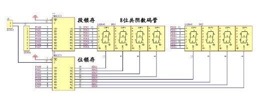 C51单片机数字时钟系统原理解析