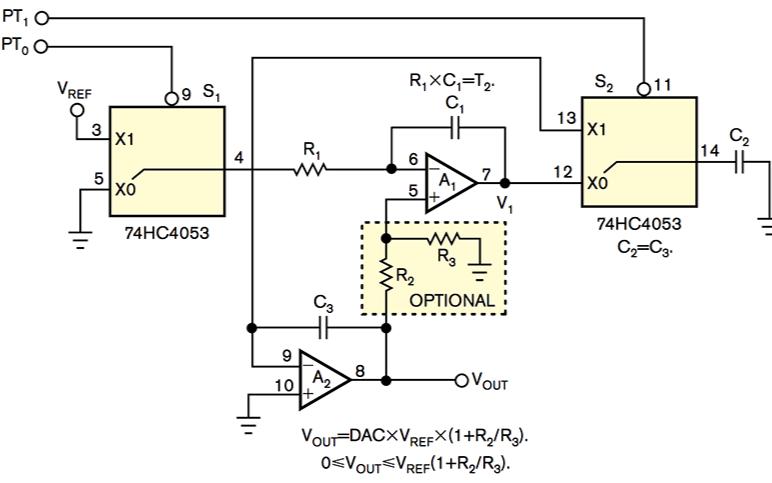 如何快速建立的同步PWM-DAC滤波器没有纹波?