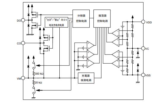 S-8252系列2节电池串联用电池保护芯片数据手册免费下载
