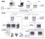 工业控制常用接口协议汇总