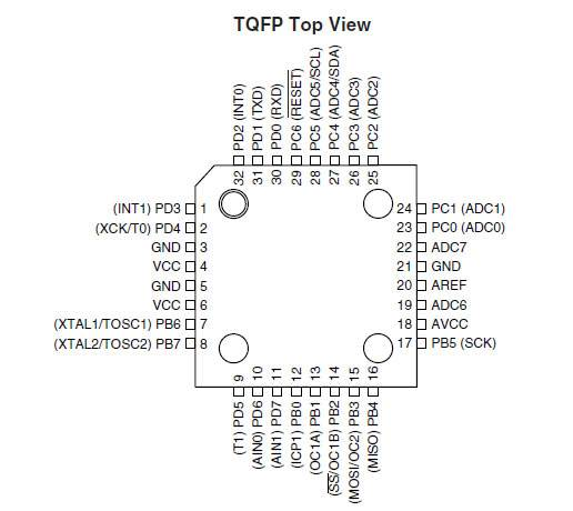 AVR单片机对开关电源的控制方法