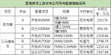 阳光电源中标三元锂电三个标包,PCS一个标包