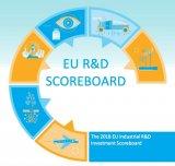欧盟委员会最近发布了《2018年欧盟工业研发投资...