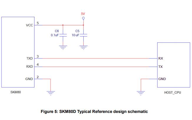 SKM80D GNSS一体式解决方案模块的数据手册免费下载