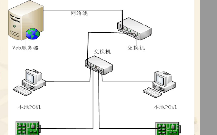 LED控制卡教程详细培训资料免费下载