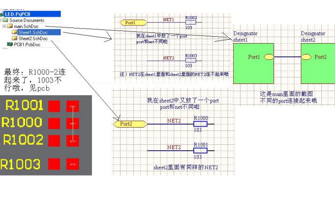 如何进行DXP层次原理图的设计资料说明
