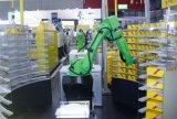 核心部件的缺乏正是国产工业机器人的困局和要害