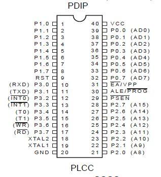 51单片机P0口上拉电阻的取值问题分析