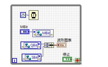 LabVIEW如何與PLC的OPC通信三種方法詳細介紹
