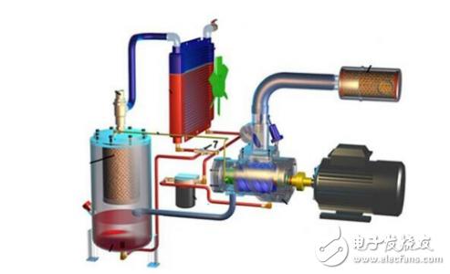 空气压缩机中传感器起到了什么作用