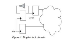 ic设计——CDC的基本概念