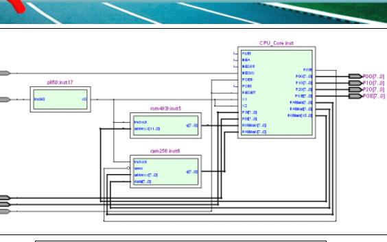如何学习FPGA FPGA入门学习教程之从零开始走进FPGA世界