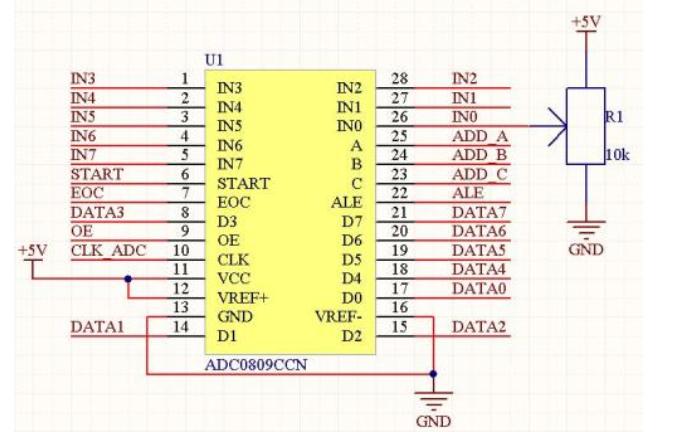 ADC测温公式实用测温工具资料免费下载