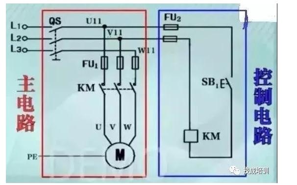 PLC的点动控制原理是怎样的带你简单快速了解