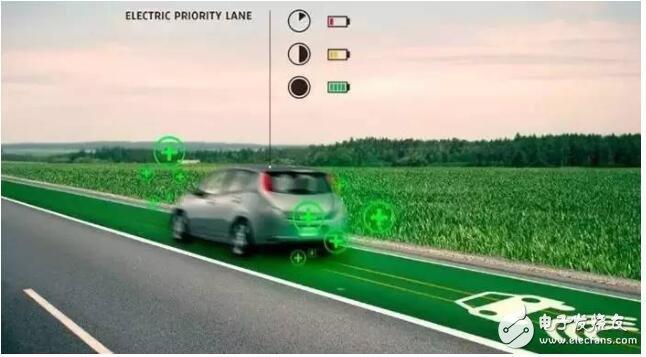 高速公路上的太阳能黑科技