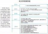 回顾广东利元亨智能装备股份有限公司这一路走来的印...