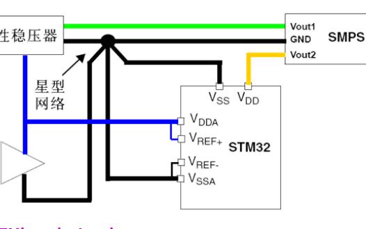 STM32单片机的硬件设计详细问题解答资料说明