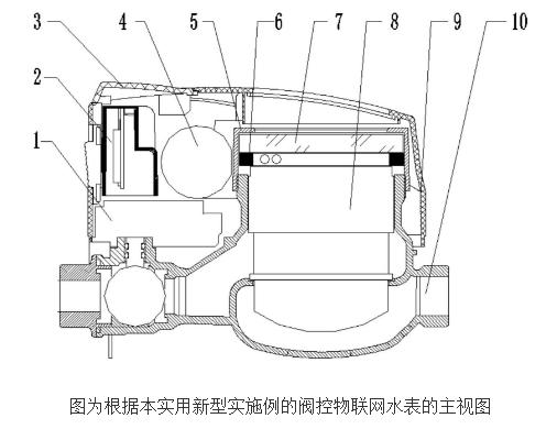 阀控物联网水表的原理及设计